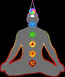 Yoga_all_chakras