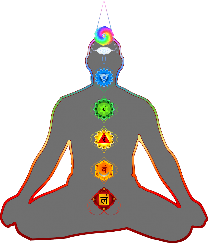 Yoga_all_chakras