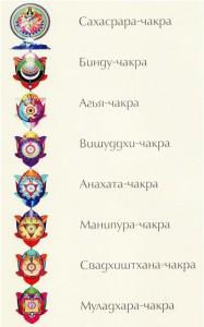 Вариант на 8 чакр