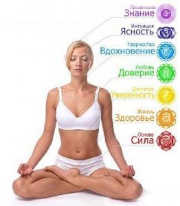 yoga - chakra